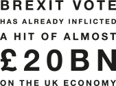 Brexit vote has already inflicted a hit of almost £20bn on the UK economy