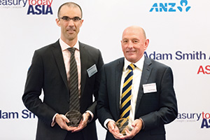 Harnessing the Power of Technology, Highly Commended – Paul Weerappah, Hong Kong Aviation Capital, Tony Singleton, Reval